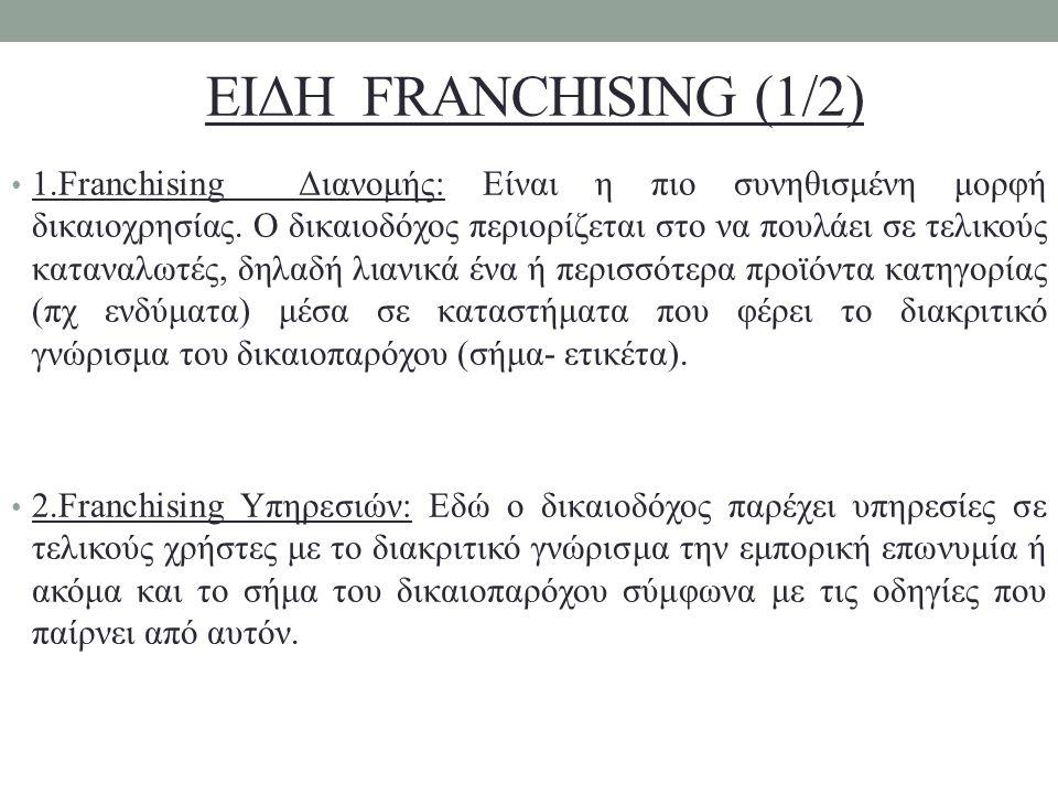 ΕΙΔΗ FRANCHISING (1/2) 1.Franchising Διανομής: Είναι η πιο συνηθισμένη μορφή δικαιοχρησίας. Ο δικαιοδόχος περιορίζεται στο να πουλάει σε τελικούς κατα