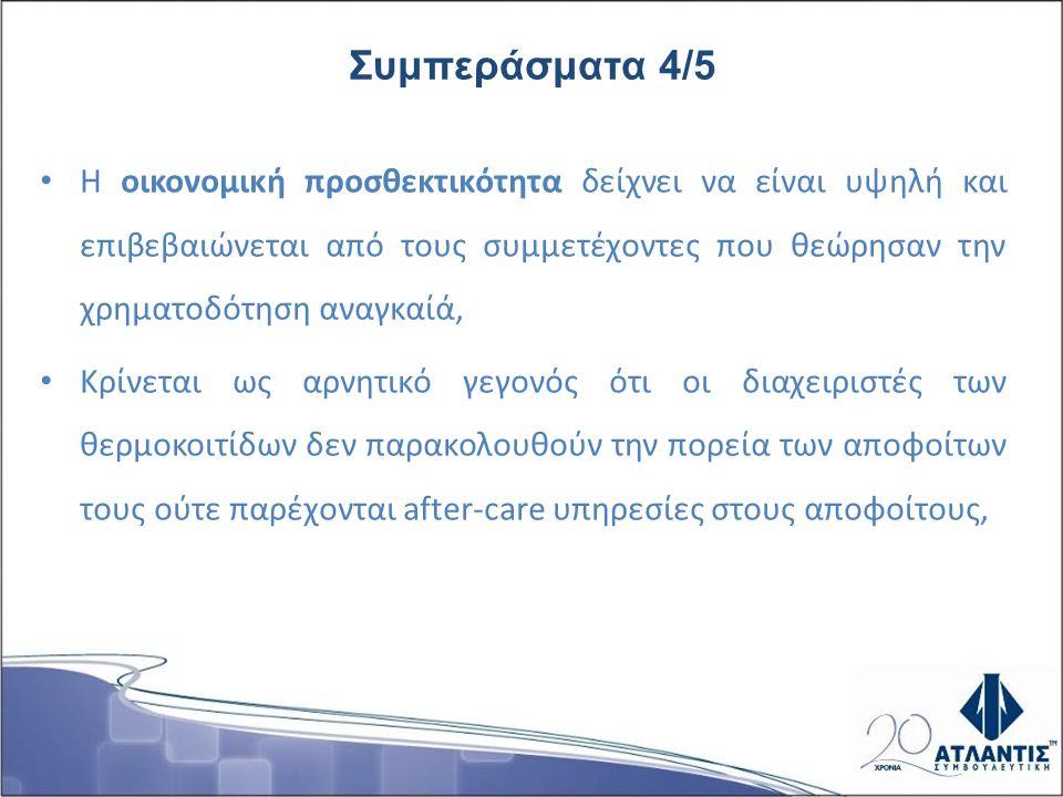 Συμπεράσματα 4/5 Η οικονομική προσθεκτικότητα δείχνει να είναι υψηλή και επιβεβαιώνεται από τους συμμετέχοντες που θεώρησαν την χρηματοδότηση αναγκαίά