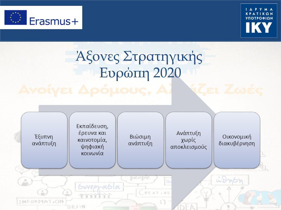 Έξυπνη ανάπτυξη Εκπαίδευση, έρευνα και καινοτομία, ψηφιακή κοινωνία Βιώσιμη ανάπτυξη Ανάπτυξη χωρίς αποκλεισμούς Οικονομική διακυβέρνηση Άξονες Στρατηγικής Ευρώπη 2020