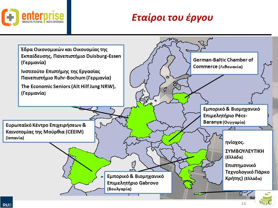 Human Ressource Management & Qualification Εταίροι του έργου 14 ηνίοχος. ΣΥΜΒΟΥΛΕΥΤΙΚΗ (Ελλάδα) Επιστημονικό Τεχνολογικό Πάρκο Κρήτης) (Ελλάδα) Εμπορι