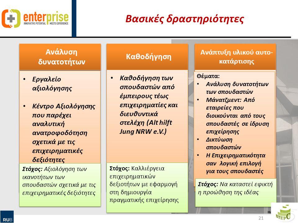 Human Ressource Management & Qualification Βασικές δραστηριότητες 21 Ανάλυση δυνατοτήτων Εργαλείο αξιολόγησης Κέντρο Αξιολόγησης που παρέχει αναλυτική