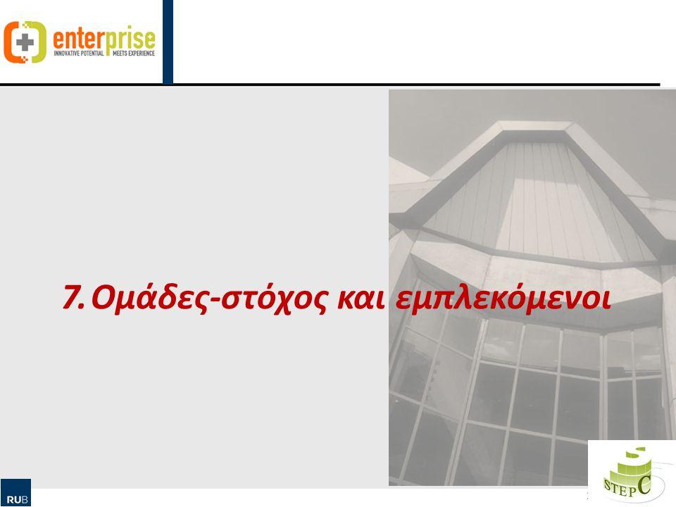 Human Ressource Management & Qualification 24 7. Ομάδες-στόχος και εμπλεκόμενοι