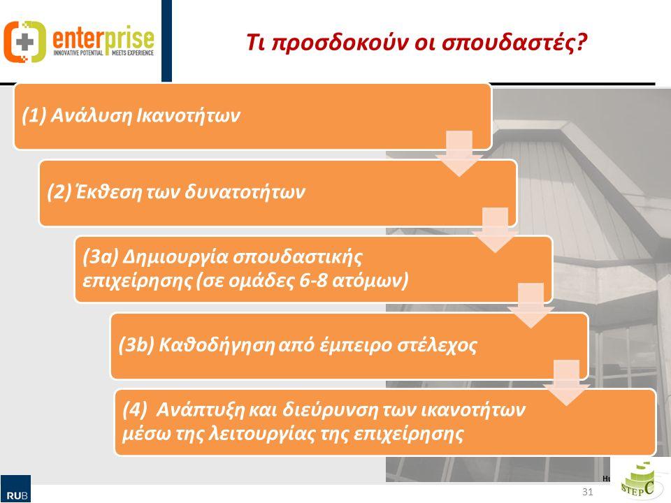 Human Ressource Management & Qualification Τι προσδοκούν οι σπουδαστές.