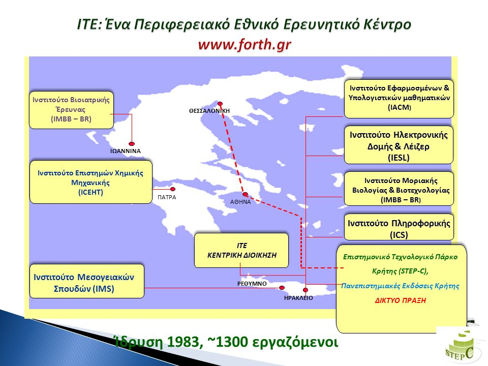 Human Ressource Management & Qualification 15 4. Στόχοι του έργου