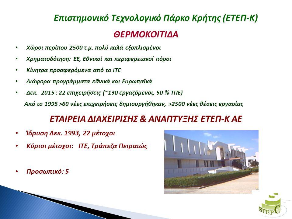 ΘΕΡΜΟΚΟΙΤΙΔΑ Χώροι περίπου 2500 τ.μ. πολύ καλά εξοπλισμένοι Χρηματοδότηση: EΕ, Εθνικοί και περιφερειακοί πόροι Κίνητρα προσφερόμενα από το ΙΤΕ Διάφορα