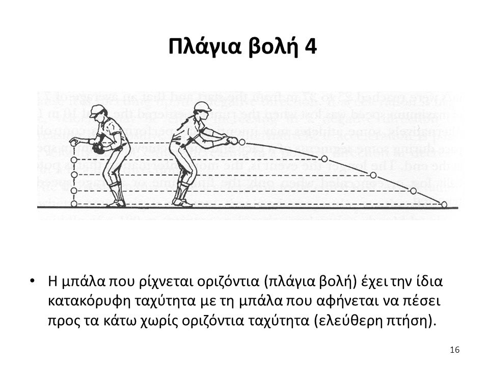Πλάγια βολή 4 Η μπάλα που ρίχνεται οριζόντια (πλάγια βολή) έχει την ίδια κατακόρυφη ταχύτητα με τη μπάλα που αφήνεται να πέσει προς τα κάτω χωρίς οριζόντια ταχύτητα (ελεύθερη πτήση).