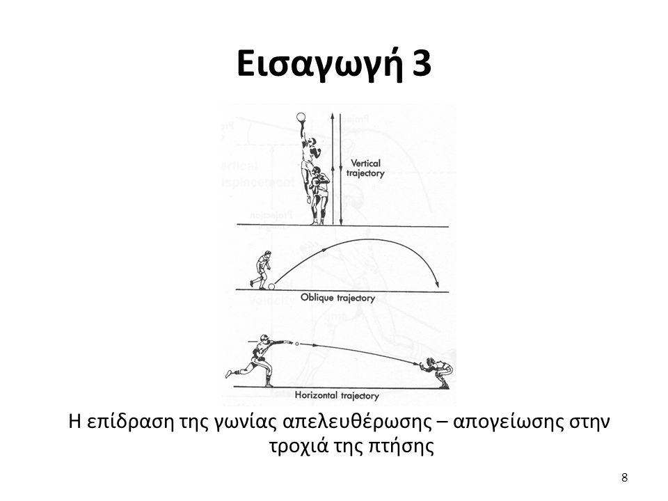 Εισαγωγή 3 Η επίδραση της γωνίας απελευθέρωσης – απογείωσης στην τροχιά της πτήσης 8