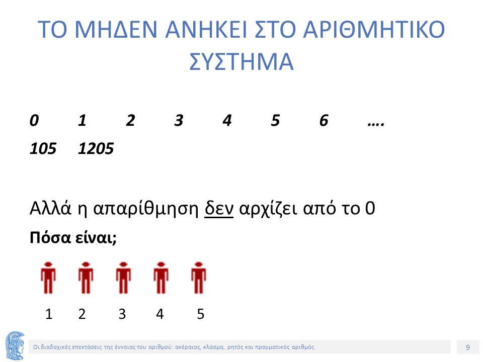 9 Οι διαδοχικές επεκτάσεις της έννοιας του αριθμού: ακέραιος, κλάσμα, ρητός και πραγματικός αριθμός ΤΟ ΜΗΔΕΝ ΑΝΗΚΕΙ ΣΤΟ ΑΡΙΘΜΗΤΙΚΟ ΣΥΣΤΗΜΑ 0123456….
