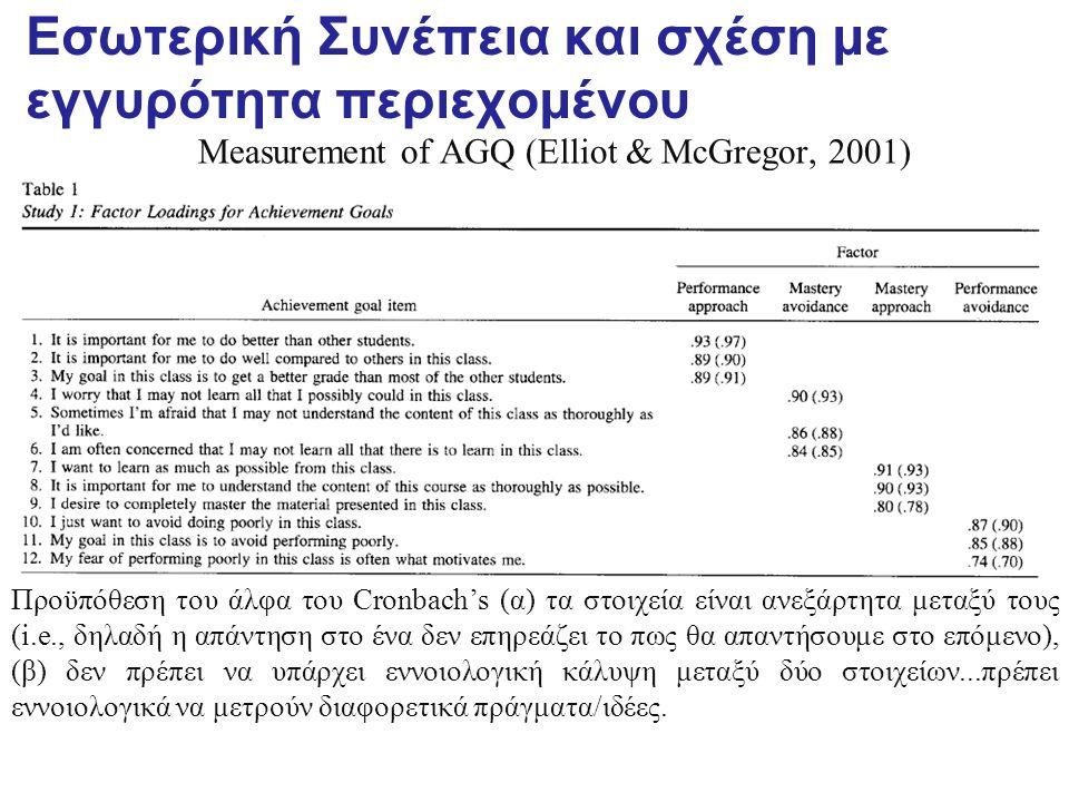 Εσωτερική Συνέπεια και σχέση με εγγυρότητα περιεχομένου Measurement of AGQ (Elliot & McGregor, 2001) Προϋπόθεση του άλφα του Cronbach's (α) τα στοιχεία είναι ανεξάρτητα μεταξύ τους (i.e., δηλαδή η απάντηση στο ένα δεν επηρεάζει το πως θα απαντήσουμε στο επόμενο), (β) δεν πρέπει να υπάρχει εννοιολογική κάλυψη μεταξύ δύο στοιχείων...πρέπει εννοιολογικά να μετρούν διαφορετικά πράγματα/ιδέες.