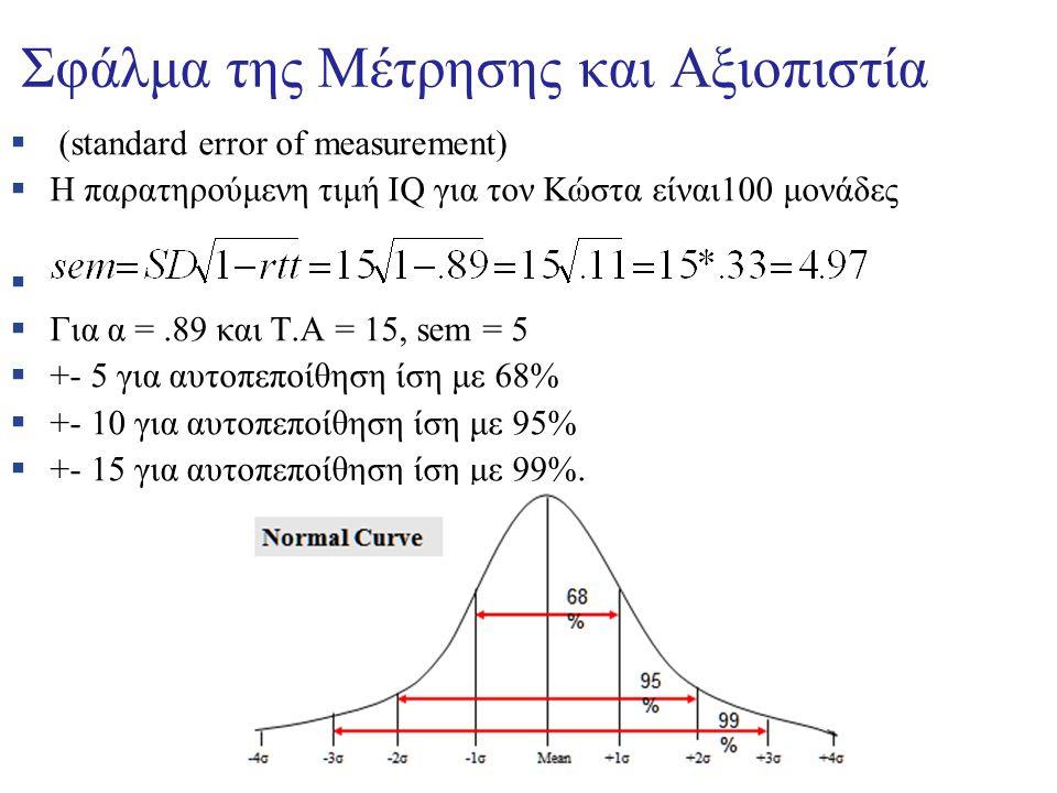 Σφάλμα της Μέτρησης και Αξιοπιστία  (standard error of measurement)  Η παρατηρούμενη τιμή IQ για τον Κώστα είναι100 μονάδες   Για α =.89 και Τ.Α = 15, sem = 5  +- 5 για αυτοπεποίθηση ίση με 68%  +- 10 για αυτοπεποίθηση ίση με 95%  +- 15 για αυτοπεποίθηση ίση με 99%.