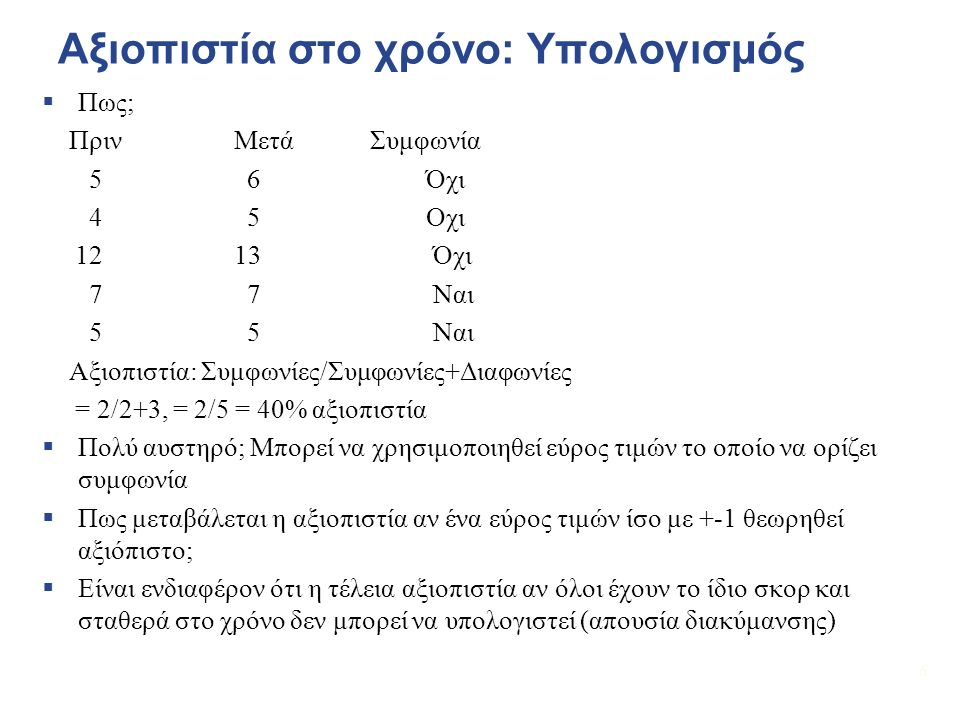 6 Αξιοπιστία στο χρόνο: Υπολογισμός  Πως; ΠρινΜετά Συμφωνία 5 6Όχι 4 5Οχι 1213 Όχι 7 7 Ναι 5 5 Ναι Αξιοπιστία: Συμφωνίες/Συμφωνίες+Διαφωνίες = 2/2+3, = 2/5 = 40% αξιοπιστία  Πολύ αυστηρό; Μπορεί να χρησιμοποιηθεί εύρος τιμών το οποίο να ορίζει συμφωνία  Πως μεταβάλεται η αξιοπιστία αν ένα εύρος τιμών ίσο με +-1 θεωρηθεί αξιόπιστο;  Είναι ενδιαφέρον ότι η τέλεια αξιοπιστία αν όλοι έχουν το ίδιο σκορ και σταθερά στο χρόνο δεν μπορεί να υπολογιστεί (απουσία διακύμανσης)