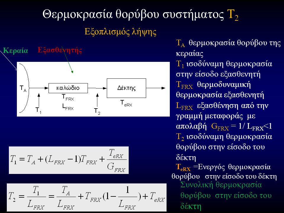 Θερμοκρασία θορύβου συστήματος Τ 2 Κεραία Εξοπλισμός λήψης Τ Α θερμοκρασία θορύβου της κεραίας Τ 1 ισοδύναμη θερμοκρασία στην είσοδο εξασθενητή Τ FRX θερμοδυναμική θερμοκρασία εξασθενητή L FRX εξασθένηση από την γραμμή μεταφοράς με απολαβή G FRX = 1/ L FRX <1 Τ 2 ισοδύναμη θερμοκρασία θορύβου στην είσοδο του δέκτη Εξασθενητής Συνολική θερμοκρασία θορύβου στην είσοδο του δέ κτη T eRX =Ενεργός θερμοκρασία θορύβου στην είσοδο του δέκτη