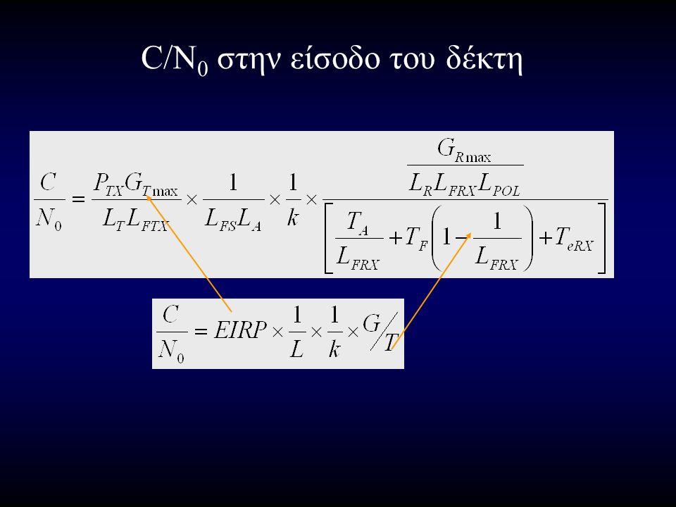 C/N 0 στην είσοδο του δέκτη