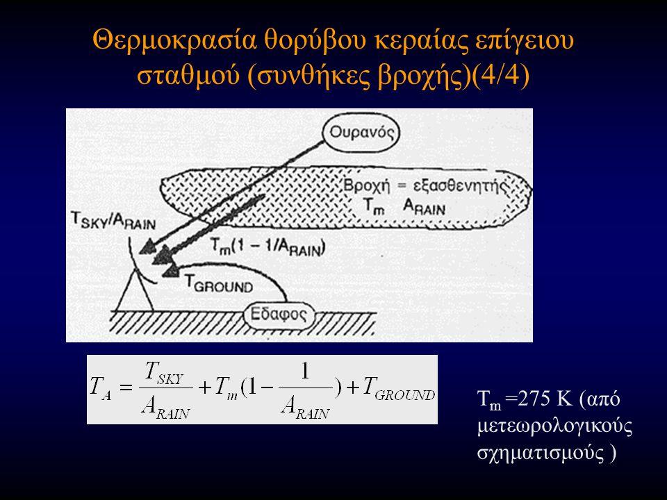 Θερμοκρασία θορύβου κεραίας επίγειου σταθμού (συνθήκες βροχής)(4/4) Τ m =275 Κ (από μετεωρολογικούς σχηματισμούς )