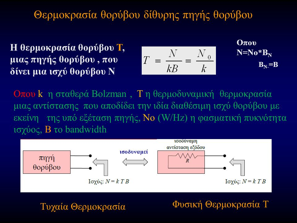 Ενεργός θερμοκρασία θορύβου τετραθύρου Te Te είναι η ενεργός θερμοκρασία ενός τετράθυρου στοιχείου και ισοδυναμεί, με την θερμοδυναμική θερμοκρασία μιας αντίστασης, που υποτίθεται ότι όταν τοποθετείται στην είσοδο του στοιχείου που δεν έχει θόρυβο, προκαλεί την ίδια διαθέσιμη ισχύ θορύβου με εκείνη του πραγματικού στοιχείου χωρίς πηγή θορύβου στην είσοδο.