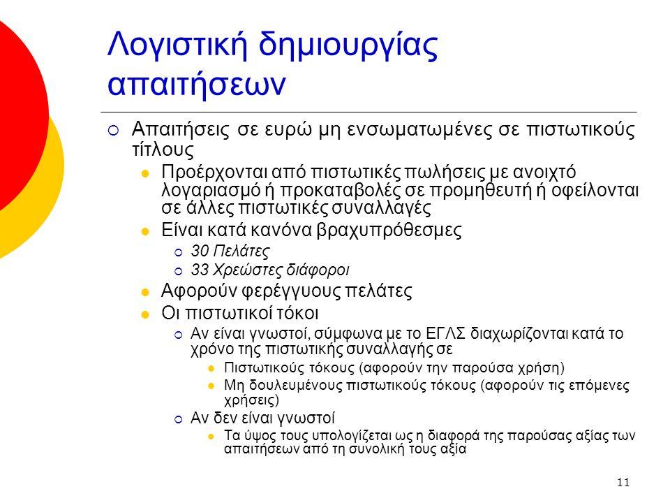 11 Λογιστική δημιουργίας απαιτήσεων  Απαιτήσεις σε ευρώ μη ενσωματωμένες σε πιστωτικούς τίτλους Προέρχονται από πιστωτικές πωλήσεις με ανοιχτό λογαριασμό ή προκαταβολές σε προμηθευτή ή οφείλονται σε άλλες πιστωτικές συναλλαγές Είναι κατά κανόνα βραχυπρόθεσμες  30 Πελάτες  33 Χρεώστες διάφοροι Αφορούν φερέγγυους πελάτες Οι πιστωτικοί τόκοι  Αν είναι γνωστοί, σύμφωνα με το ΕΓΛΣ διαχωρίζονται κατά το χρόνο της πιστωτικής συναλλαγής σε Πιστωτικούς τόκους (αφορούν την παρούσα χρήση) Μη δουλευμένους πιστωτικούς τόκους (αφορούν τις επόμενες χρήσεις)  Αν δεν είναι γνωστοί Τα ύψος τους υπολογίζεται ως η διαφορά της παρούσας αξίας των απαιτήσεων από τη συνολική τους αξία