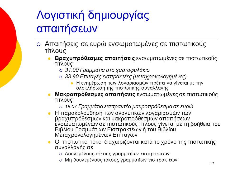 13 Λογιστική δημιουργίας απαιτήσεων  Απαιτήσεις σε ευρώ ενσωματωμένες σε πιστωτικούς τίτλους Βραχυπρόθεσμες απαιτήσεις ενσωματωμένες σε πιστωτικούς τίτλους  31.00 Γραμμάτια στο χαρτοφυλάκιο  33.90 Επιταγές εισπρακτέες (μεταχρονολογημένες) Η ενημέρωση των λογαριασμών πρέπει να γίνεται με την ολοκλήρωση της πιστωτικής συναλλαγής Μακροπρόθεσμες απαιτήσεις ενσωματωμένες σε πιστωτικούς τίτλους  18.07 Γραμμάτια εισπρακτέα μακροπρόθεσμα σε ευρώ Η παρακολούθηση των αναλυτικών λογαριασμών των βραχυπρόθεσμων και μακροπρόθεσμων απαιτήσεων ενσωματωμένων σε πιστωτικούς τίτλους γίνεται με τη βοήθεια του Βιβλίου Γραμμάτιων Εισπρακτέων ή του Βιβλίου Μεταχρονολογημένων Επιταγών Οι πιστωτικοί τόκοι διαχωρίζονται κατά το χρόνο της πιστωτικής συναλλαγής σε  Δουλεμένους τόκους γραμματίων εισπρακτέων  Μη δουλεμένους τόκους γραμματίων εισπρακτέων