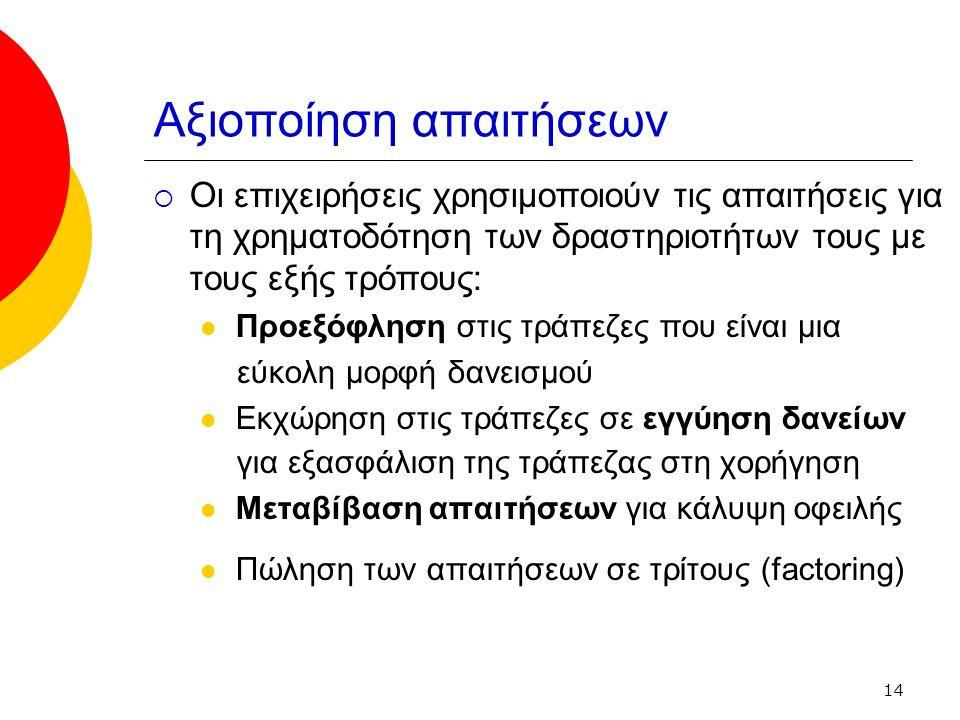 14 Αξιοποίηση απαιτήσεων  Οι επιχειρήσεις χρησιμοποιούν τις απαιτήσεις για τη χρηματοδότηση των δραστηριοτήτων τους με τους εξής τρόπους: Προεξόφληση στις τράπεζες που είναι μια εύκολη μορφή δανεισμού Εκχώρηση στις τράπεζες σε εγγύηση δανείων για εξασφάλιση της τράπεζας στη χορήγηση Μεταβίβαση απαιτήσεων για κάλυψη οφειλής Πώληση των απαιτήσεων σε τρίτους (factoring)