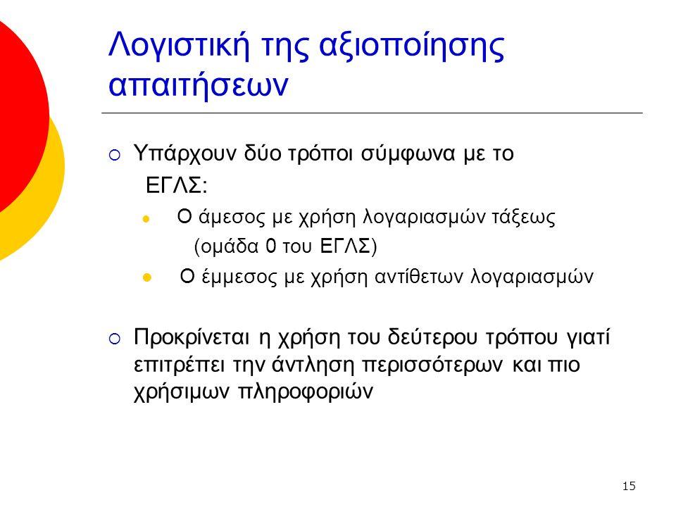 15 Λογιστική της αξιοποίησης απαιτήσεων  Υπάρχουν δύο τρόποι σύμφωνα με το ΕΓΛΣ: Ο άμεσος με χρήση λογαριασμών τάξεως (ομάδα 0 του ΕΓΛΣ) Ο έμμεσος με χρήση αντίθετων λογαριασμών  Προκρίνεται η χρήση του δεύτερου τρόπου γιατί επιτρέπει την άντληση περισσότερων και πιο χρήσιμων πληροφοριών
