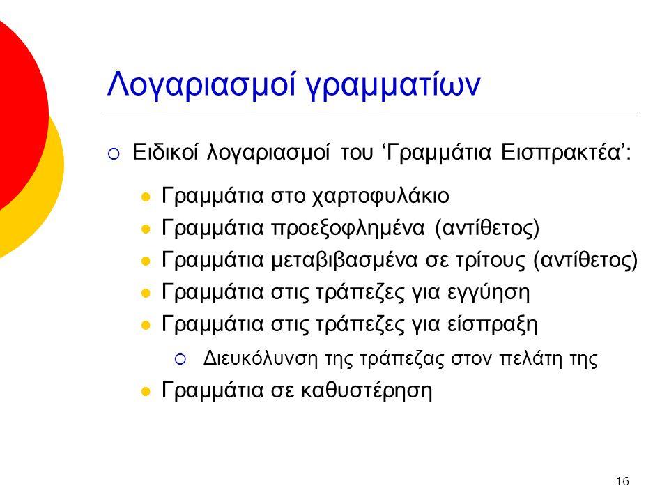 16 Λογαριασμοί γραμματίων  Ειδικοί λογαριασμοί του 'Γραμμάτια Εισπρακτέα': Γραμμάτια στο χαρτοφυλάκιο Γραμμάτια προεξοφλημένα (αντίθετος) Γραμμάτια μεταβιβασμένα σε τρίτους (αντίθετος) Γραμμάτια στις τράπεζες για εγγύηση Γραμμάτια στις τράπεζες για είσπραξη  Διευκόλυνση της τράπεζας στον πελάτη της Γραμμάτια σε καθυστέρηση