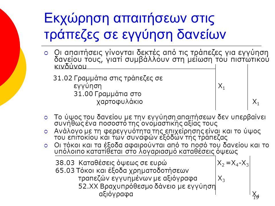 19 Εκχώρηση απαιτήσεων στις τράπεζες σε εγγύηση δανείων  Οι απαιτήσεις γίνονται δεκτές από τις τράπεζες για εγγύηση δανείου τους, γιατί συμβάλλουν στη μείωση του πιστωτικού κινδύνου 31.02 Γραμμάτια στις τράπεζες σε εγγύηση Χ 1 31.00 Γραμμάτια στο χαρτοφυλάκιο Χ 1  Το ύψος του δανείου με την εγγύηση απαιτήσεων δεν υπερβαίνει συνήθως ένα ποσοστό της ονομαστικής αξίας τους  Ανάλογο με τη φερεγγυότητα της επιχείρησης είναι και το ύψος του επιτοκίου και των συναφών εξόδων της τράπεζας  Οι τόκοι και τα έξοδα αφαιρούνται από το ποσό του δανείου και το υπόλοιπο κατατίθεται στο λογαριασμό καταθέσεις όψεως 38.03 Καταθέσεις όψεως σε ευρώ Χ 2 =Χ 4 -Χ 3 65.03 Τόκοι και έξοδα χρηματοδοτήσεων τραπεζών εγγυημένων με αξιόγραφα Χ 3 52.ΧΧ Βραχυπρόθεσμο δάνειο με εγγύηση αξιόγραφα Χ 4