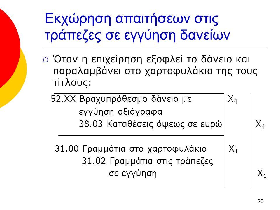 20 Εκχώρηση απαιτήσεων στις τράπεζες σε εγγύηση δανείων  Όταν η επιχείρηση εξοφλεί το δάνειο και παραλαμβάνει στο χαρτοφυλάκιο της τους τίτλους: 52.ΧΧ Βραχυπρόθεσμο δάνειο με Χ 4 εγγύηση αξιόγραφα 38.03 Καταθέσεις όψεως σε ευρώ Χ 4 31.00 Γραμμάτια στο χαρτοφυλάκιο Χ 1 31.02 Γραμμάτια στις τράπεζες σε εγγύηση Χ 1