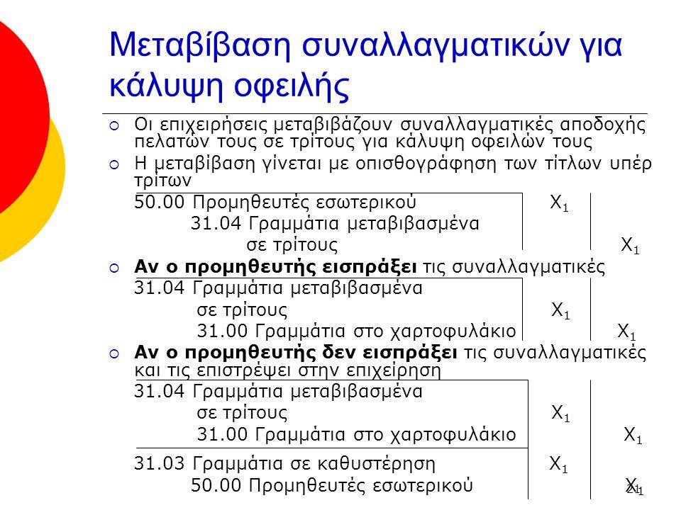 21 Μεταβίβαση συναλλαγματικών για κάλυψη οφειλής  Οι επιχειρήσεις μεταβιβάζουν συναλλαγματικές αποδοχής πελατών τους σε τρίτους για κάλυψη οφειλών τους  Η μεταβίβαση γίνεται με οπισθογράφηση των τίτλων υπέρ τρίτων 50.00 Προμηθευτές εσωτερικού Χ 1 31.04 Γραμμάτια μεταβιβασμένα σε τρίτους Χ 1  Αν ο προμηθευτής εισπράξει τις συναλλαγματικές 31.04 Γραμμάτια μεταβιβασμένα σε τρίτους Χ 1 31.00 Γραμμάτια στο χαρτοφυλάκιο Χ 1  Αν ο προμηθευτής δεν εισπράξει τις συναλλαγματικές και τις επιστρέψει στην επιχείρηση 31.04 Γραμμάτια μεταβιβασμένα σε τρίτους Χ 1 31.00 Γραμμάτια στο χαρτοφυλάκιο Χ 1 31.03 Γραμμάτια σε καθυστέρηση Χ 1 50.00 Προμηθευτές εσωτερικού Χ 1