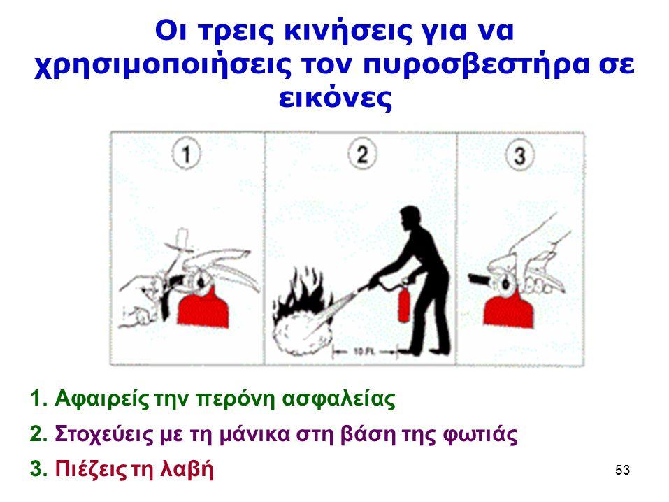 53 Οιτρειςκινήσειςγια να χρησιμοποιήσεις τον πυροσβεστήρα σε εικόνες 1.Αφαιρείς την περόνη ασφαλείας 2.Στοχεύεις με τη μάνικα στη βάση της φωτιάς 3.Πιέζεις τη λαβή
