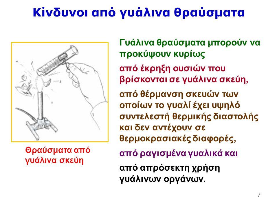 7 Κίνδυνοι από γυάλινα θραύσματα Θραύσματα από γυάλινα σκεύη Γυάλινα θραύσματα μπορούν να προκύψουν κυρίως από έκρηξη ουσιών που βρίσκονται σε γυάλινα σκεύη, από θέρμανση σκευών των οποίων το γυαλί έχει υψηλό συντελεστή θερμικής διαστολής και δεν αντέχουν σε θερμοκρασιακές διαφορές, από ραγισμένα γυαλικά και από απρόσεκτη χρήση γυάλινων οργάνων.