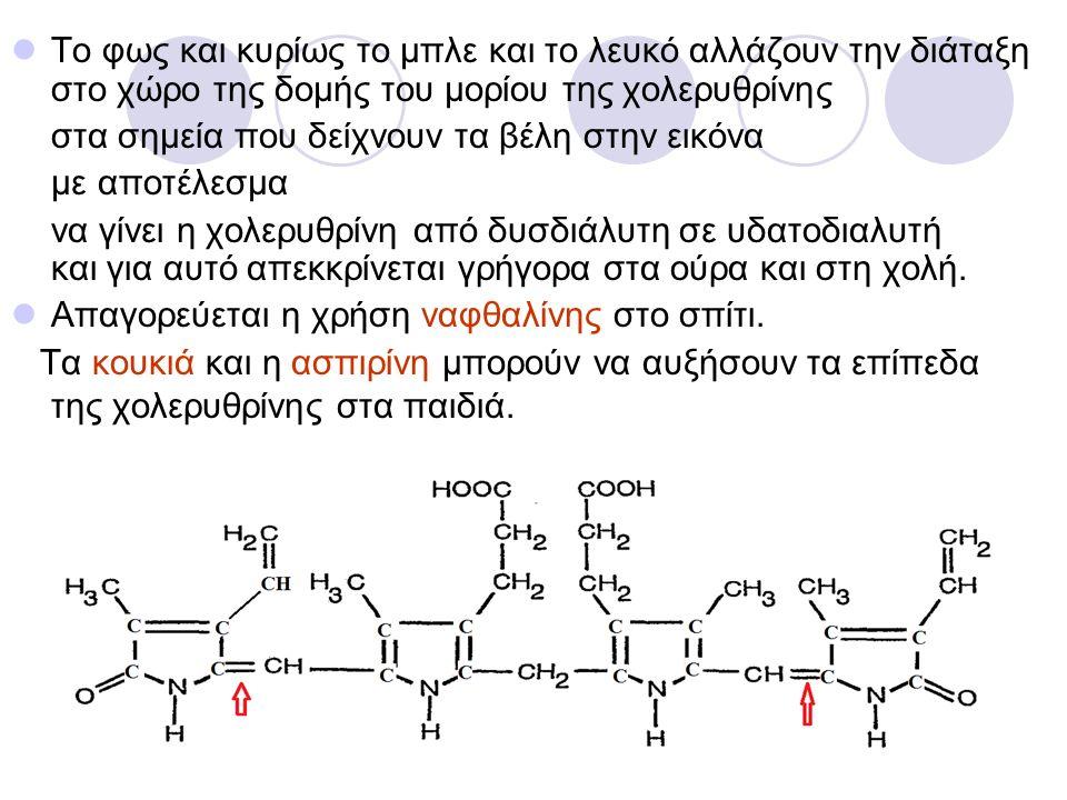 Το φως και κυρίως το μπλε και το λευκό αλλάζουν την διάταξη στο χώρο της δομής του μορίου της χολερυθρίνης στα σημεία που δείχνουν τα βέλη στην εικόνα με αποτέλεσμα να γίνει η χολερυθρίνη από δυσδιάλυτη σε υδατοδιαλυτή και για αυτό απεκκρίνεται γρήγορα στα ούρα και στη χολή.