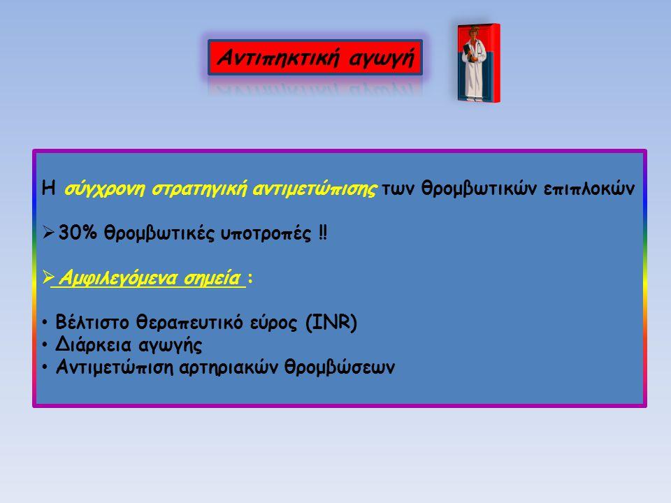 Η σύγχρονη στρατηγική αντιμετώπισης των θρομβωτικών επιπλοκών  30% θρομβωτικές υποτροπές !!  Αμφιλεγόμενα σημεία : Βέλτιστο θεραπευτικό εύρος (INR)