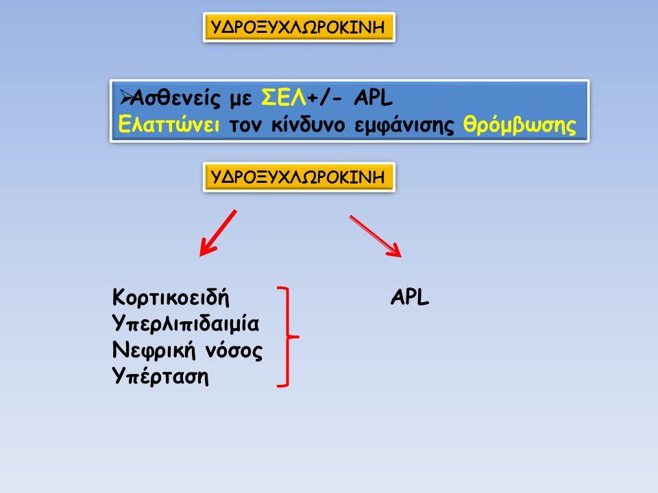 ΥΔΡΟΞΥΧΛΩΡΟΚΙΝΗ Κορτικοειδή ΑPL Υπερλιπιδαιμία Νεφρική νόσος Υπέρταση ΥΔΡΟΞΥΧΛΩΡΟΚΙΝΗ  Ασθενείς με ΣΕΛ+/- APL Ελαττώνει τον κίνδυνο εμφάνισης θρόμβωσης  Ασθενείς με ΣΕΛ+/- APL Ελαττώνει τον κίνδυνο εμφάνισης θρόμβωσης