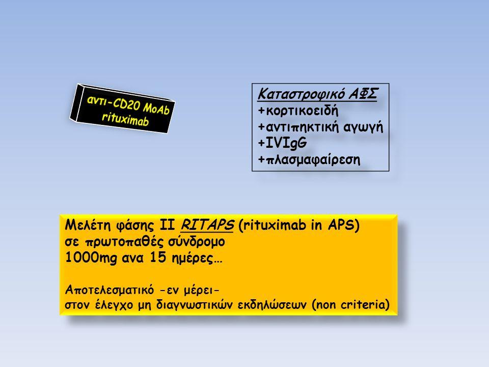 Καταστροφικό ΑΦΣ +κορτικοειδή +αντιπηκτική αγωγή +ΙVIgG +πλασμαφαίρεση Καταστροφικό ΑΦΣ +κορτικοειδή +αντιπηκτική αγωγή +ΙVIgG +πλασμαφαίρεση Μελέτη φάσης ΙΙ RITAPS (rituximab in APS) σε πρωτοπαθές σύνδρομο 1000mg ανα 15 ημέρες… Αποτελεσματικό -εν μέρει- στον έλεγχο μη διαγνωστικών εκδηλώσεων (non criteria) Μελέτη φάσης ΙΙ RITAPS (rituximab in APS) σε πρωτοπαθές σύνδρομο 1000mg ανα 15 ημέρες… Αποτελεσματικό -εν μέρει- στον έλεγχο μη διαγνωστικών εκδηλώσεων (non criteria)