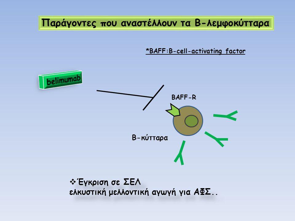 BAFF-R B-κύτταρα Παράγοντες που αναστέλλουν τα Β-λεμφοκύτταρα *BAFF:B-cell-activating factor  Έγκριση σε ΣΕΛ ελκυστική μελλοντική αγωγή για ΑΦΣ..