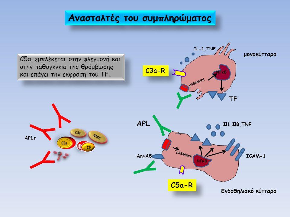 Ανασταλτές του συμπληρώματος C5a: εμπλέκεται στην φλεγμονή και στην παθογένεια της θρόμβωσης και επάγει την έκφραση του TF..
