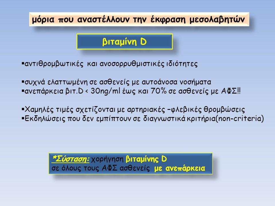 βιταμίνη D μόρια που αναστέλλουν την έκφραση μεσολαβητών  αντιθρομβωτικές και ανοσορρυθμιστικές ιδιότητες  συχνά ελαττωμένη σε ασθενείς με αυτοάνοσα νοσήματα  ανεπάρκεια βιτ.D < 30ng/ml έως και 70% σε ασθενείς με ΑΦΣ!.