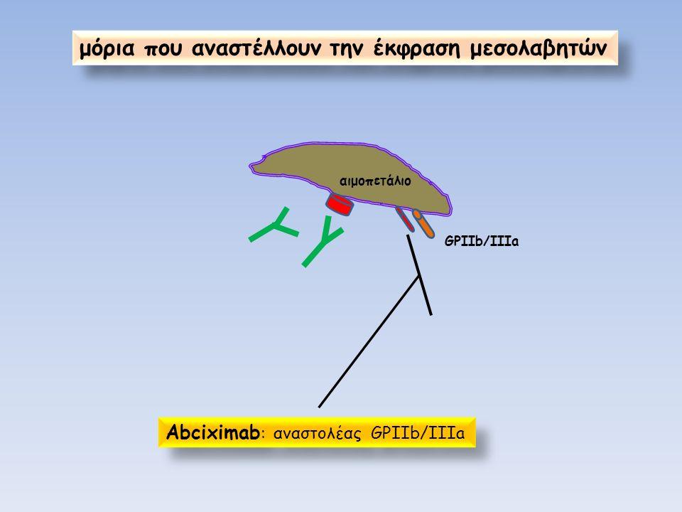 αιμοπετάλιο GPIΙb/IIIa μόρια που αναστέλλουν την έκφραση μεσολαβητών Abciximab : αναστολέας GPIIb/IIIa