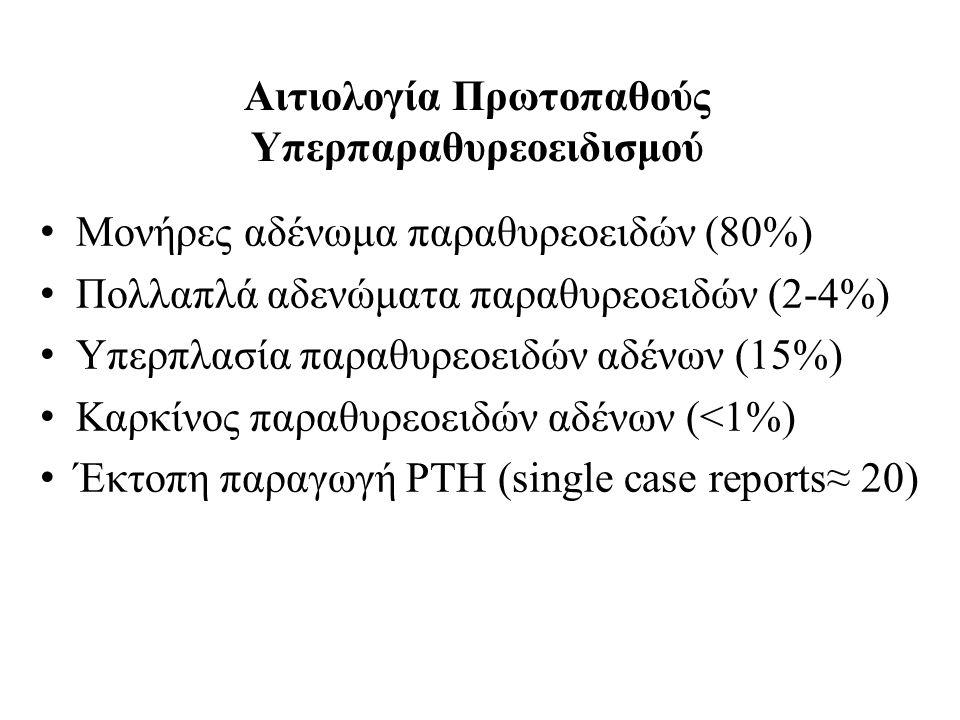 Αιτιολογία Πρωτοπαθούς Υπερπαραθυρεοειδισμού Μονήρες αδένωμα παραθυρεοειδών (80%) Πολλαπλά αδενώματα παραθυρεοειδών (2-4%) Υπερπλασία παραθυρεοειδών αδένων (15%) Καρκίνος παραθυρεοειδών αδένων (<1%) Έκτοπη παραγωγή PTH (single case reports≈ 20)
