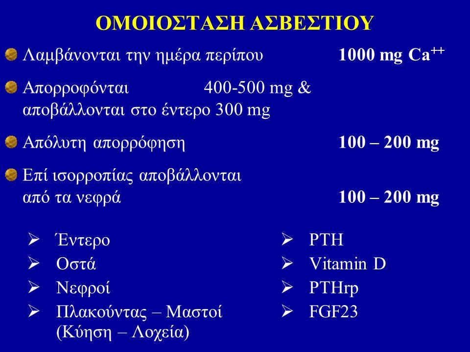 ΟΜΟΙΟΣΤΑΣΗ ΑΣΒΕΣΤΙΟΥ  Έντερο  Οστά  Νεφροί  Πλακούντας – Μαστοί (Κύηση – Λοχεία)  PTH  Vitamin D  PTHrp  FGF23 Λαμβάνονται την ημέρα περίπου 1000 mg Ca ++ Απορροφόνται 400-500 mg & αποβάλλονται στο έντερο 300 mg Απόλυτη απορρόφηση 100 – 200 mg Επί ισορροπίας αποβάλλονται από τα νεφρά 100 – 200 mg