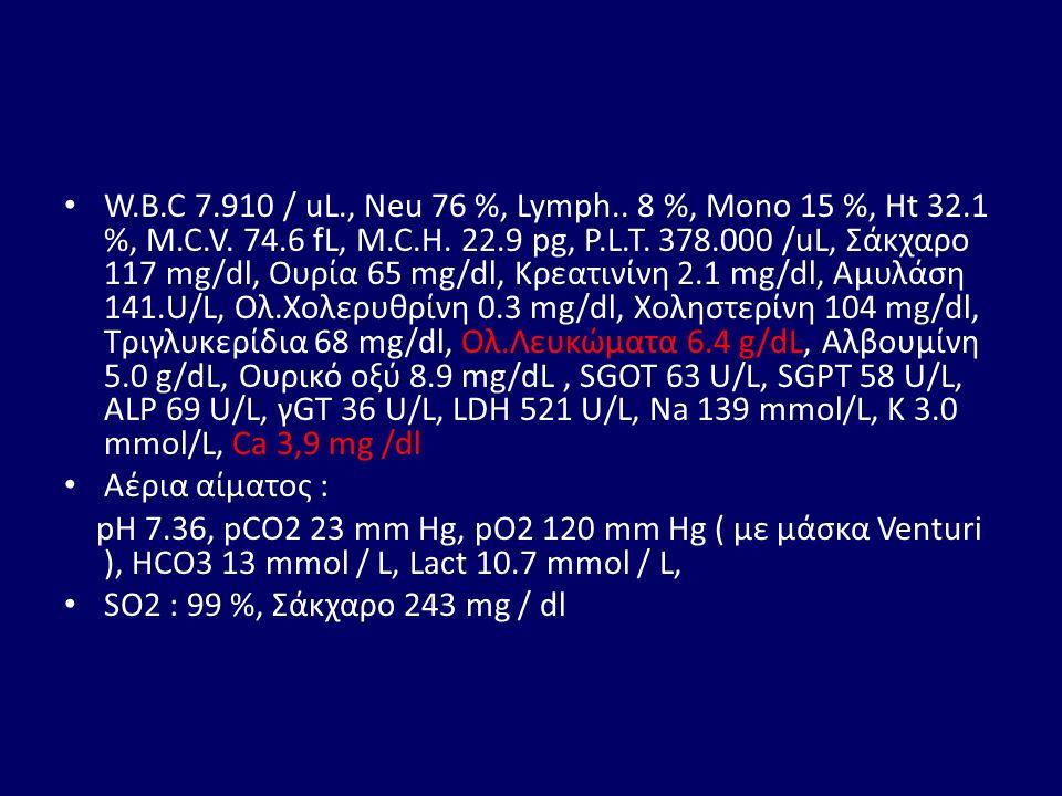 W.B.C 7.910 / uL., Neu 76 %, Lymph.. 8 %, Mono 15 %, Ht 32.1 %, M.C.V. 74.6 fL, M.C.H. 22.9 pg, P.L.T. 378.000 /uL, Σάκχαρο 117 mg/dl, Ουρία 65 mg/dl,