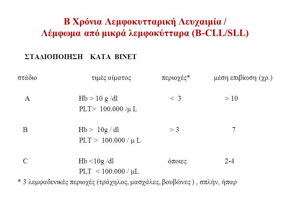 B Χρόνια Λεμφοκυτταρική Λευχαιμία / Λέμφωμα από μικρά λεμφοκύτταρα (Β-CLL/SLL) ΣΤΑΔΙΟΠΟΙΗΣΗ ΚΑΤΑ BINET στάδιο τιμές αίματος περιοχές* μέση επιβίωση (χρ.) Α Hb > 10 g /dl 10 PLT> 100.000 /μ L B Hb > 10g / dl > 3 7 PLT > 100.000 / μ L C Hb <10g /dl όποιες 2-4 PLT < 100.000 / μL * 3 λεμφαδενικές περιοχές (τράχηλος, μασχάλες, βουβώνες ), σπλήν, ήπαρ