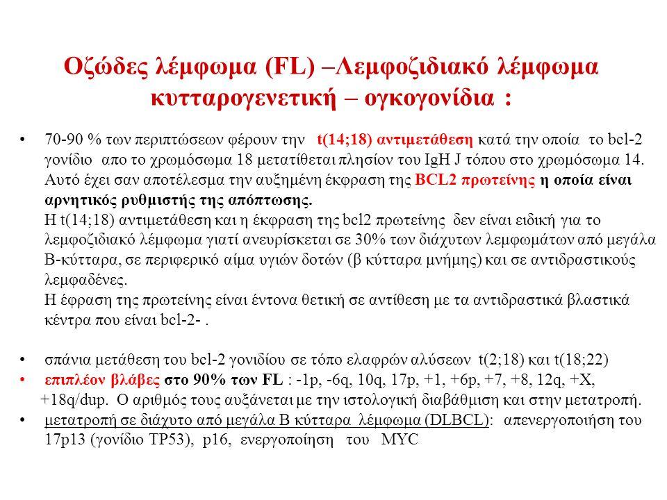 Οζώδες λέμφωμα (FL) –Λεμφοζιδιακό λέμφωμα κυτταρογενετική – ογκογονίδια : 70-90 % των περιπτώσεων φέρουν την t(14;18) αντιμετάθεση κατά την οποία το bcl-2 γονίδιο απο το χρωμόσωμα 18 μετατίθεται πλησίον του IgH J τόπου στο χρωμόσωμα 14.