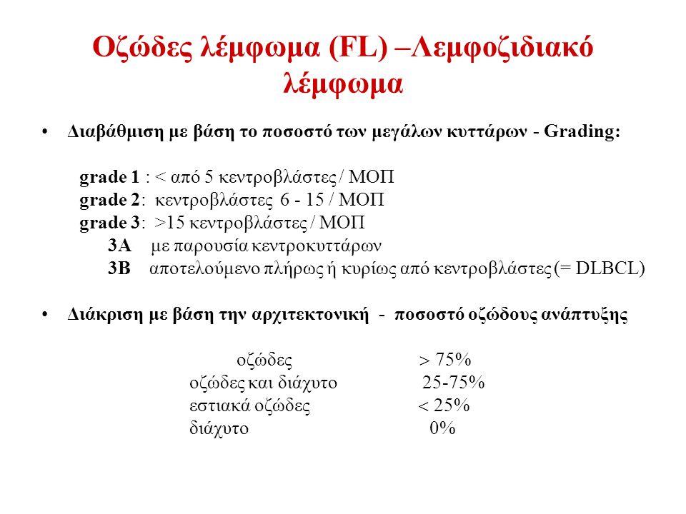 Οζώδες λέμφωμα (FL) –Λεμφοζιδιακό λέμφωμα Διαβάθμιση με βάση το ποσοστό των μεγάλων κυττάρων - Grading: grade 1 : < από 5 κεντροβλάστες / ΜΟΠ grade 2: κεντροβλάστες 6 - 15 / ΜΟΠ grade 3: >15 κεντροβλάστες / ΜΟΠ 3Α με παρουσία κεντροκυττάρων 3Β αποτελούμενο πλήρως ή κυρίως από κεντροβλάστες (= DLBCL) Διάκριση με βάση την αρχιτεκτονική - ποσοστό οζώδους ανάπτυξης οζώδες  75% οζώδες και διάχυτο 25-75% εστιακά οζώδες  25% διάχυτο 0%