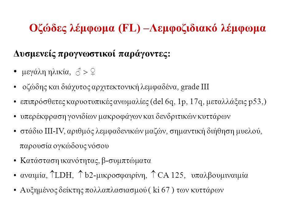Οζώδες λέμφωμα (FL) –Λεμφοζιδιακό λέμφωμα Δυσμενείς προγνωστικοί παράγοντες: μεγάλη ηλικία, ♂  ♀ οζώδης και διάχυτος αρχιτεκτονική λεμφαδένα, grade III επιπρόσθετες καρυοτυπικές ανωμαλίες (del 6q, 1p, 17q, μεταλλάξεις p53,) υπερέκφραση γονιδίων μακροφάγων και δενδριτικών κυττάρων στάδιο ΙΙΙ-IV, αριθμός λεμφαδενικών μαζών, σημαντική διήθηση μυελού, παρουσία ογκώδους νόσου Κατάσταση ικανότητας, β-συμπτώματα αναιμία,  LDH,  b2-μικροσφαιρίνη,  CA 125, υπαλβουμιναιμία Αυξημένος δείκτης πολλαπλασιασμού ( ki 67 ) των κυττάρων