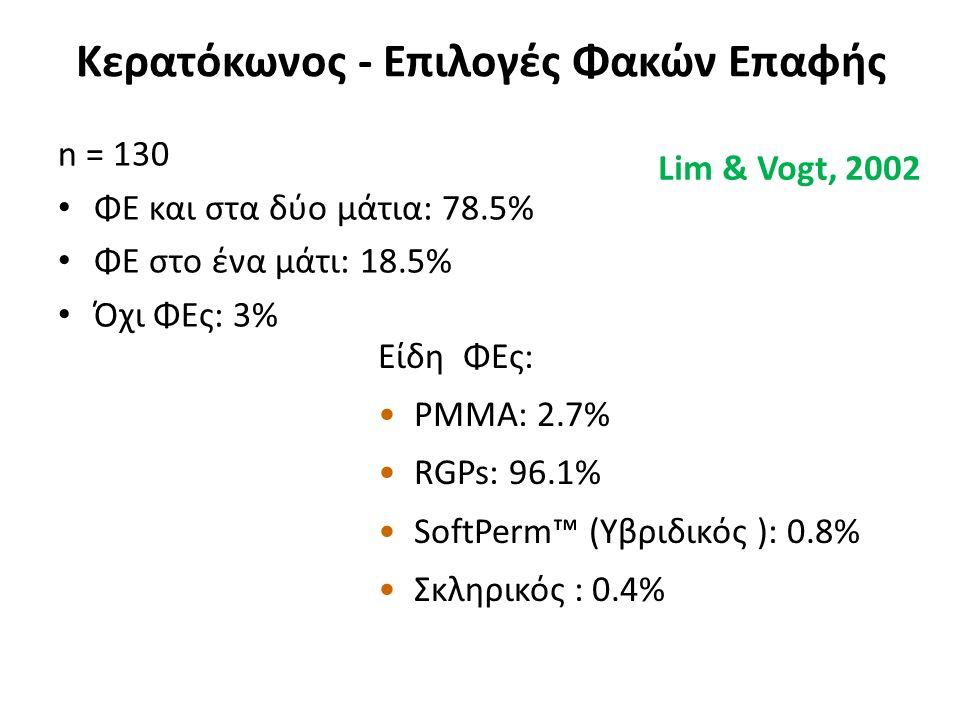Κερατόκωνος - Επιλογές Φακών Επαφής n = 130 ΦΕ και στα δύο μάτια: 78.5% ΦΕ στο ένα μάτι: 18.5% Όχι ΦΕς: 3% Είδη ΦΕς: PMMA: 2.7% RGPs: 96.1% SoftPerm™ (Υβριδικός ): 0.8% Σκληρικός : 0.4% Lim & Vogt, 2002