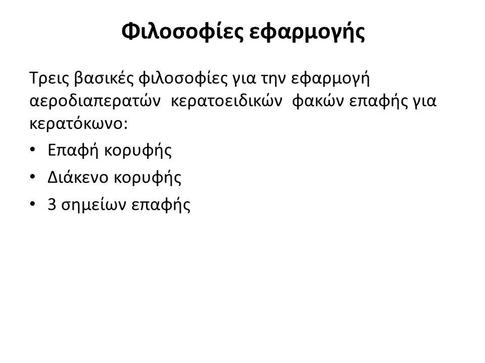 Φιλοσοφίες εφαρμογής Τρεις βασικές φιλοσοφίες για την εφαρμογή αεροδιαπερατών κερατοειδικών φακών επαφής για κερατόκωνο: Επαφή κορυφής Διάκενο κορυφής 3 σημείων επαφής