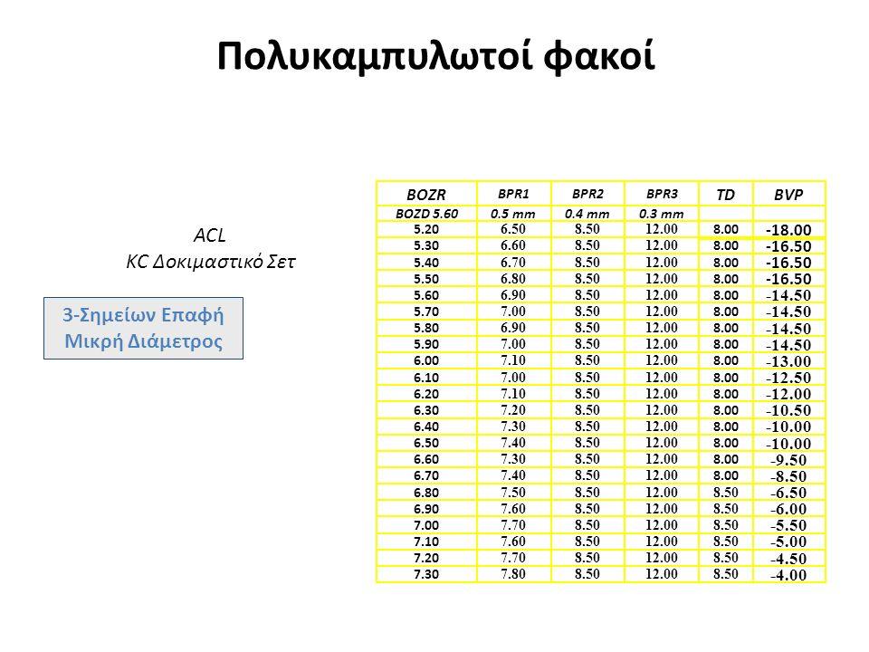 Πολυκαμπυλωτοί φακοί BOZR BPR1BPR2BPR3 TDBVP BOZD 5.600.5 mm0.4 mm0.3 mm 5.20 6.508.5012.00 8.00 -18.00 5.30 6.608.5012.00 8.00 -16.50 5.40 6.708.5012.00 8.00 -16.50 5.50 6.808.5012.00 8.00 -16.50 5.60 6.908.5012.00 8.00 -14.50 5.70 7.008.5012.00 8.00 -14.50 5.80 6.908.5012.00 8.00 -14.50 5.90 7.008.5012.00 8.00 -14.50 6.00 7.108.5012.00 8.00 -13.00 6.10 7.008.5012.00 8.00 -12.50 6.20 7.108.5012.00 8.00 -12.00 6.30 7.208.5012.00 8.00 -10.50 6.40 7.308.5012.00 8.00 -10.00 6.50 7.408.5012.00 8.00 -10.00 6.60 7.308.5012.00 8.00 -9.50 6.70 7.408.5012.00 8.00 -8.50 6.80 7.508.5012.008.50 -6.50 6.90 7.608.5012.008.50 -6.00 7.00 7.708.5012.008.50 -5.50 7.10 7.608.5012.008.50 -5.00 7.20 7.708.5012.008.50 -4.50 7.30 7.808.5012.008.50 -4.00 ACL KC Δοκιμαστικό Σετ 3-Σημείων Επαφή Μικρή Διάμετρος