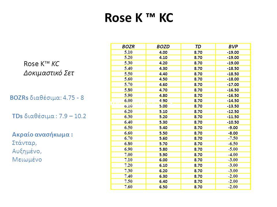 Rose K ™ KC BOZRBOZDTDBVP 5.10 4.008.70-19.00 5.20 4.108.70-19.00 5.30 4.208.70-19.00 5.40 4.308.70-18.50 5.50 4.408.70-18.50 5.60 4.508.70-18.00 5.70 4.608.70-17.00 5.80 4.708.70-16.50 5.90 4.808.70-16.50 6.00 4.908.70-14.50 6.10 5.008.70-13.50 6.20 5.108.70-12.50 6.30 5.208.70-11.50 6.40 5.308.70-10.50 6.50 5.408.70-9.00 6.60 5.508.70-8.00 6.70 5.608.70 -7.50 6.80 5.708.70 -6.50 6.90 5.808.70 -5.00 7.00 5.908.70 -4.00 7.10 6.008.70 -3.00 7.20 6.108.70 -3.00 7.30 6.208.70 -3.00 7.40 6.308.70 -2.00 7.50 6.408.70 -2.00 7.60 6.508.70 -2.00 Rose K™ KC Δοκιμαστικό Σετ BOZRs available: 4.75 - 8 BOZRs διαθέσιμα: 4.75 - 8 TDs διαθέσιμα : 7.9 – 10.2 Ακραίο ανασήκωμα : Στάνταρ, Αυξημένο, Μειωμένο