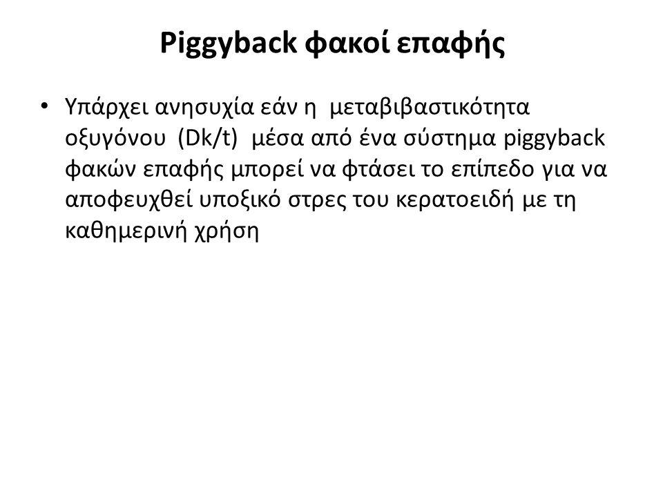 Piggyback φακοί επαφής Υπάρχει ανησυχία εάν η μεταβιβαστικότητα οξυγόνου (Dk/t) μέσα από ένα σύστημα piggyback φακών επαφής μπορεί να φτάσει το επίπεδο για να αποφευχθεί υποξικό στρες του κερατοειδή με τη καθημερινή χρήση