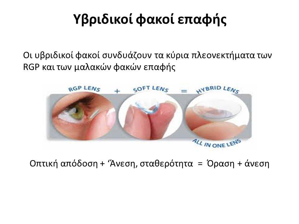 Υβριδικοί φακοί επαφής Οπτική απόδοση + 'Άνεση, σταθερότητα = Όραση + άνεση Οι υβριδικοί φακοί συνδυάζουν τα κύρια πλεονεκτήματα των RGP και των μαλακών φακών επαφής
